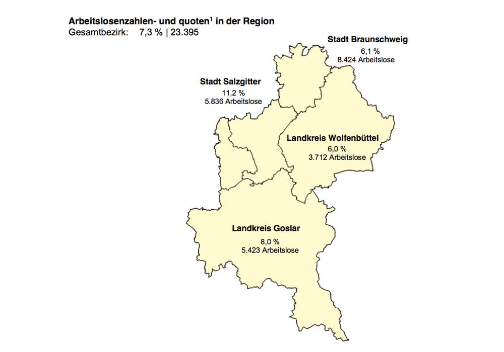 Wie die Agentur für Arbeit mitteilte, waren im Landkreis Wolfenbüttel im  Februar 2017 3.712 Menschen ohne Beschäftigung. Foto: Agentur für Arbeit