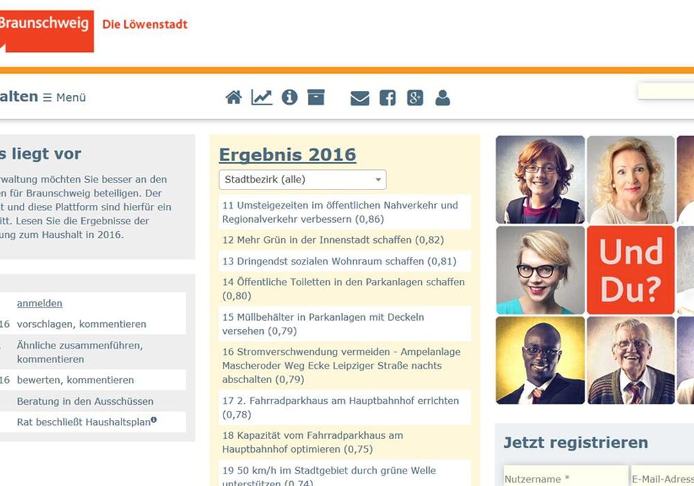 2015 wurden noch 914 Vorschläge im Bürgerhaushalt gesammelt, 2016 waren es nur noch 462. Fotos: André Ehlers