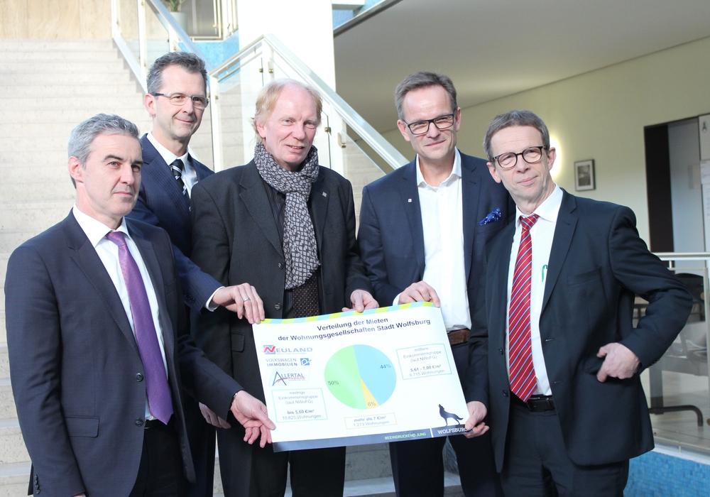Zusammen mit den Vertretern der Wolfsburger Wohnungsgesellschaften stellte Ralf Sygusch (l.) und Oberbürgermeister Klaus Mohrs (r.) die Ergebnisse der Mietpreisanalyse vor. Foto: Eva Sorembik