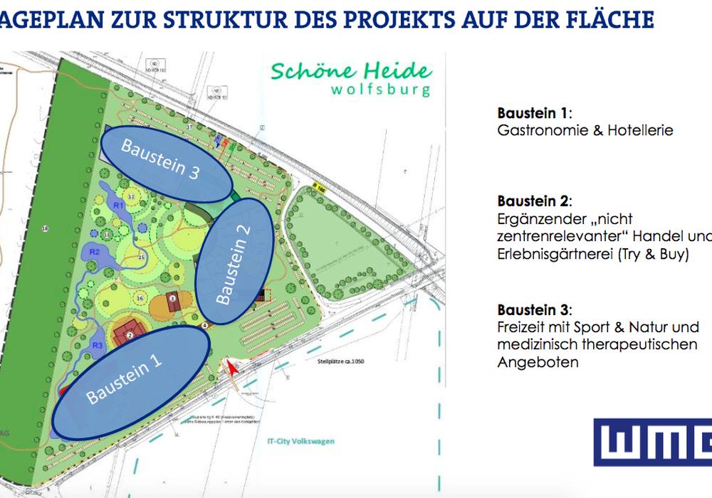 """Die Planungen für die """"Schöne Heide"""" gehen voran. Darstellung: WMG"""
