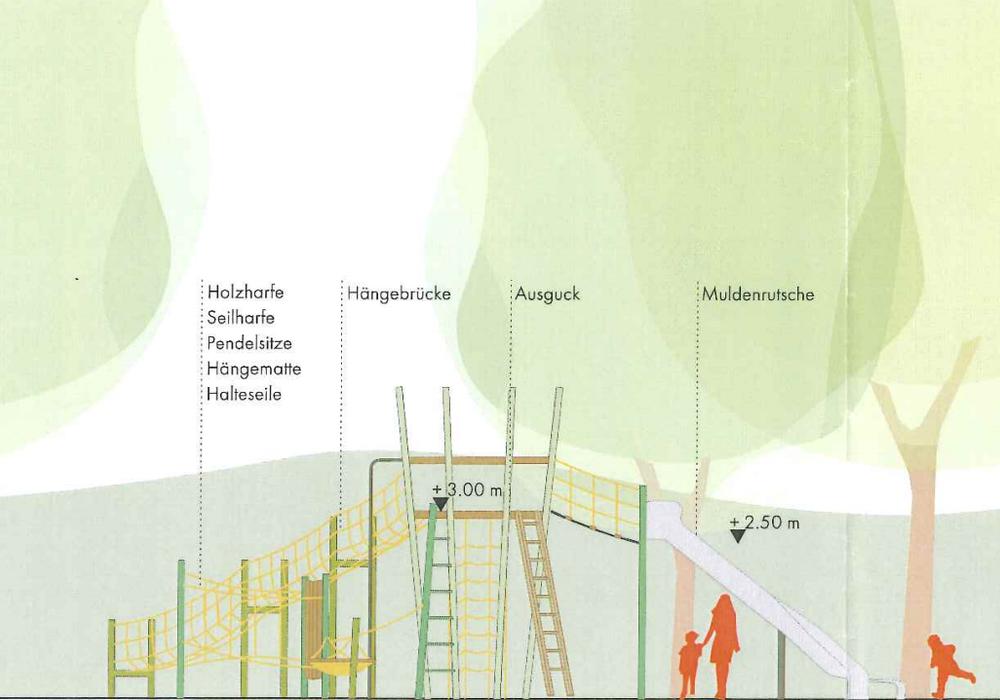 So soll der neue Spieplatz aussehen. Grafik: Stadt Wolfsburg, Geschäftsbereich Grün