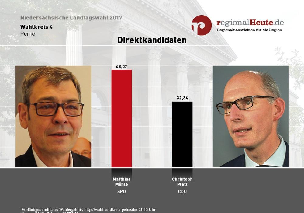Grafik: regionalHeute.de