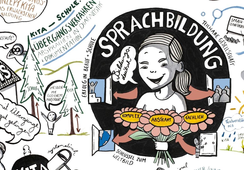 Ausschnitt Wimmelbild Sprachbildung. Foto: Stadt Wolfsburg