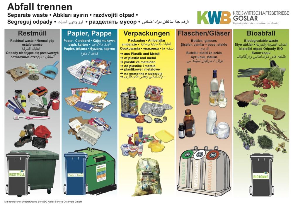 Das Infoblatt der Kreiswirtschaftsbetriebe klärt über die Abfallsortierung in mehreren Sprachen auf. Foto: Kreiswirtschaftbetriebe Golar.
