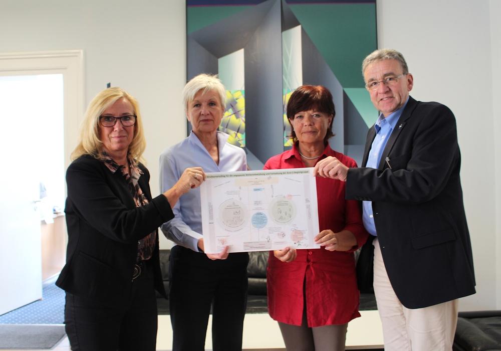 Petra Eickmann-Riedel, Christiana Steinbrügge, Regina Bollmeier und Thomas Pink (v. li.) stehen hinter ihrem Strukturplan. Foto: Alexander Dontscheff
