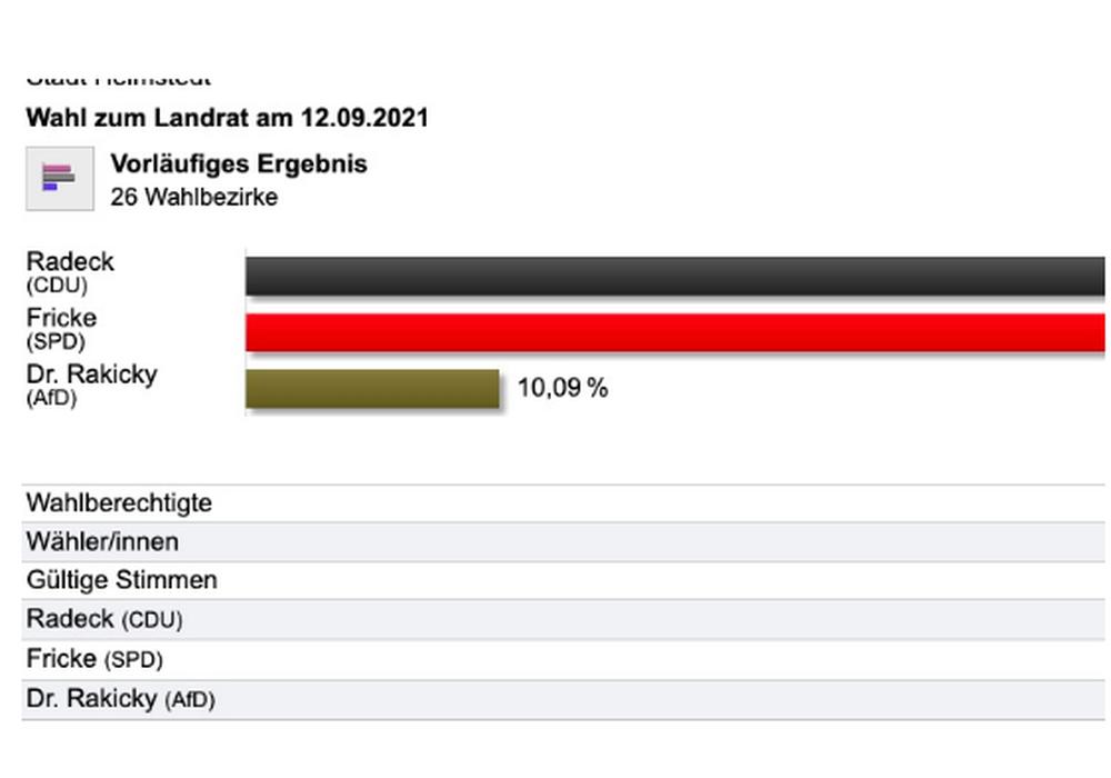 Kurzzeitig erschien die Darstellung der AfD in braun auf der Seite der Wahlergebnisse.