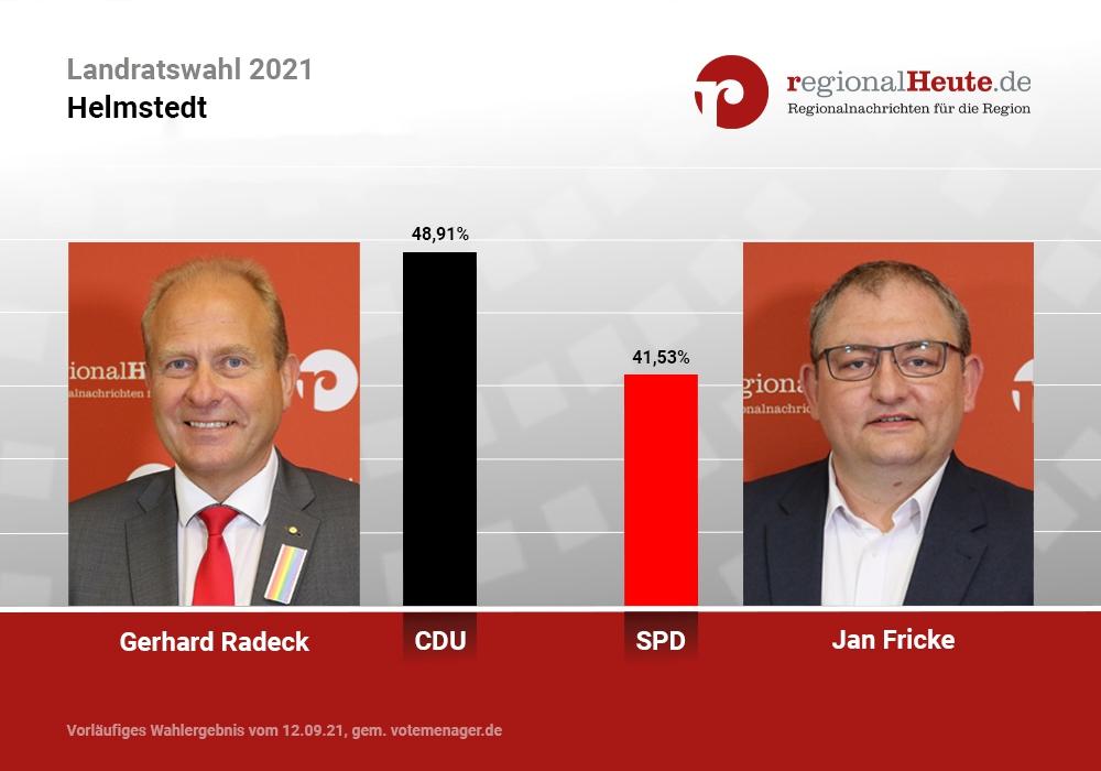 Gerhard Radeck und Jan Fricke gehen in Helmstedt in die Stichwahl um das Amt des Landrates.