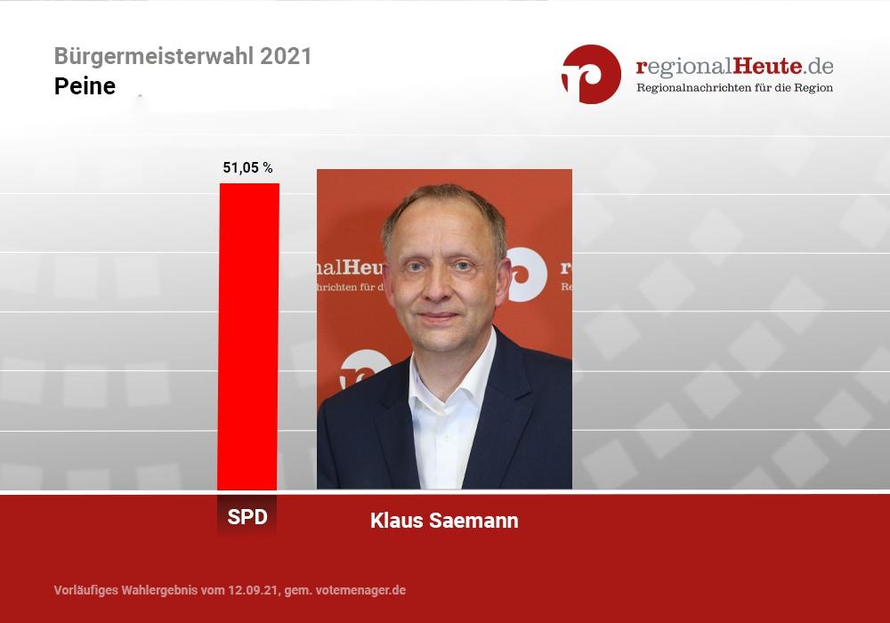 Klaus Saemann bleibt Bürgermeister von Peine.