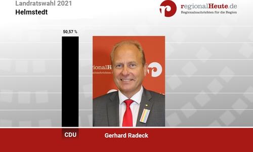 Gerhard Radeck darf weiter Landrat von Helmstedt bleiben. Es war ein knappes Kopf-an-Kopf-Rennen mit Jan Fricke (SPD).