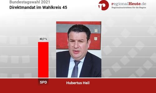 Hubertus Heil verteidigt erneut sein Direktmandat. Sowohl bei der Junior- als auch bei der echten Bundestagswahl.