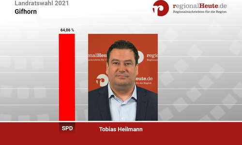 Tobias Heilmann (SPD) wird neuer Landrat von Gifhorn.