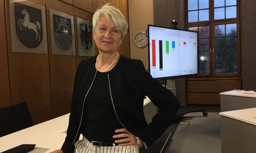 Christiana Steinbrügge verfolgt die Wahl im Sitzungssaal des Kreishauses.