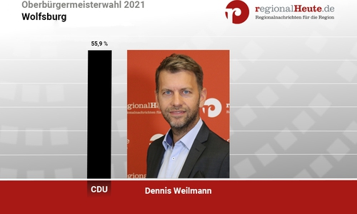 Dennis Weilmann gewinnt die Stichwahl gegen Iris Bothe von der SPD.