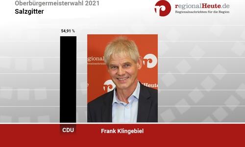 Frank Klingebiel bleibt Oberbürgermeister von Salzgitter.
