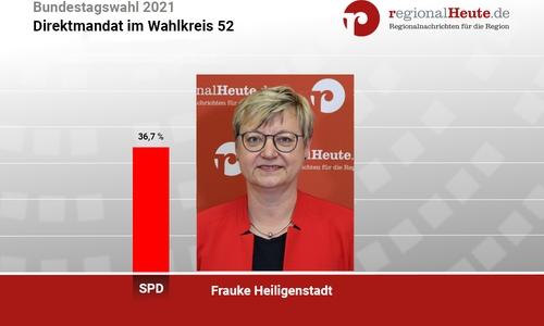 Frauke Heiligenstadt (SPD) gewann das Direktmandat im Wahlkreis 52.